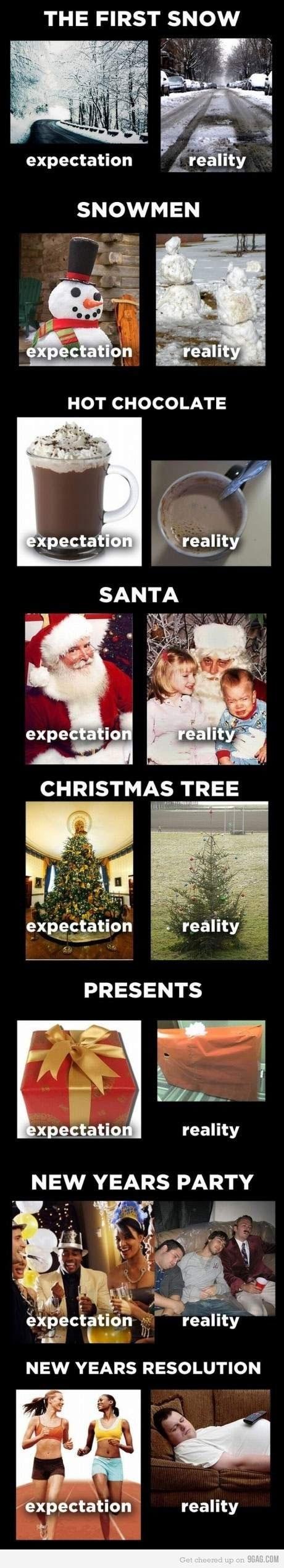 expectation & reality